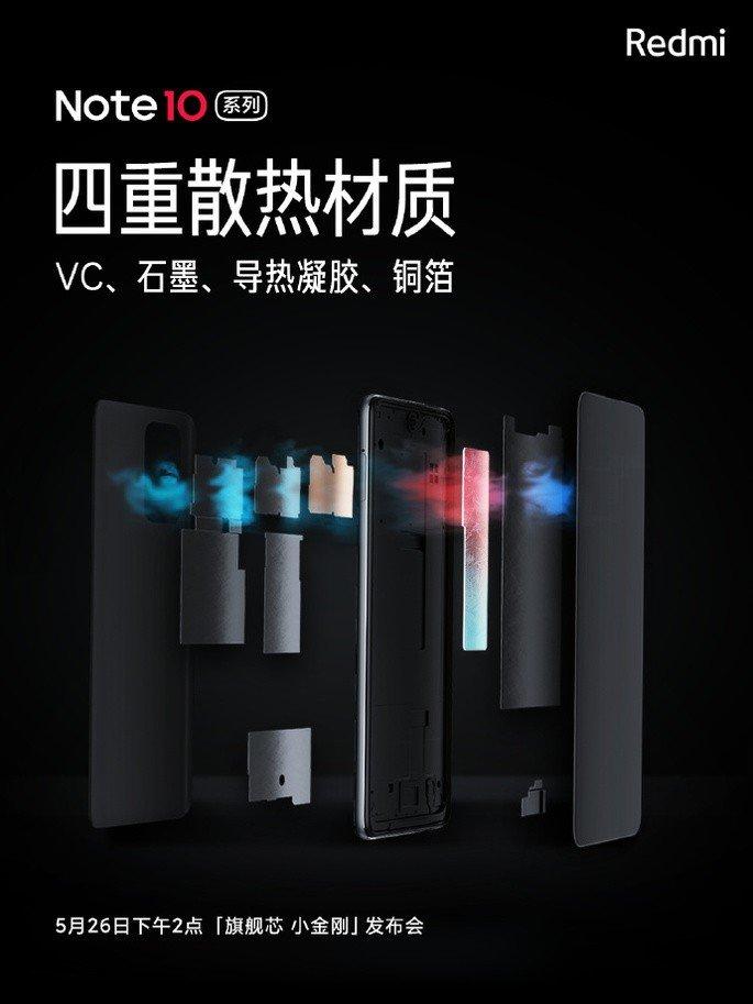 Dissipação de calor de topo garantida no Xiaomi Redmi Note 10 Ultra