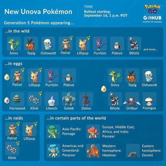 Pokémon GO unova