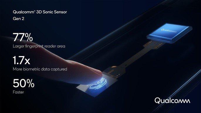 Novo sensor da Qualcomm