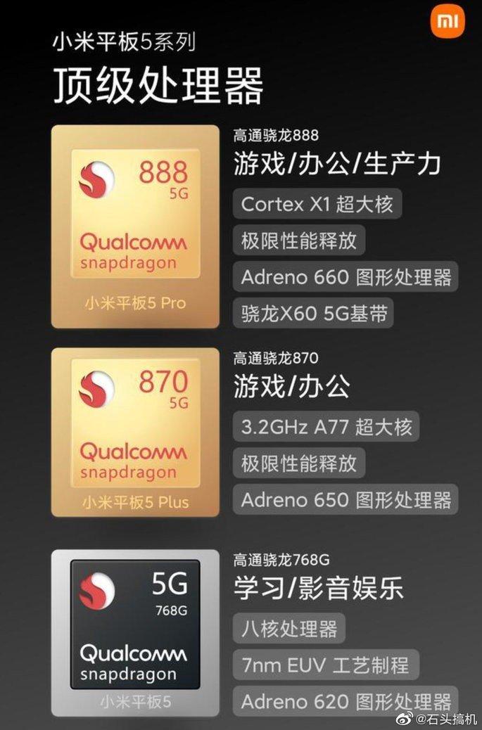 Alegados processadores dos Mi Pad 5, Mi Pad 5 Plus e Mi Pad 5 Pro