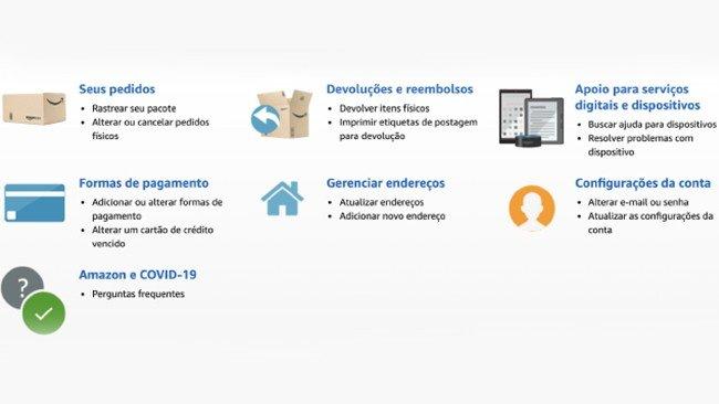 Política de envios Amazon.ES para Portugal