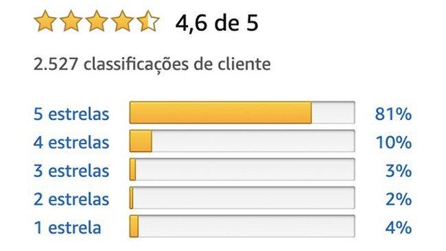 Classificação Amazon.ES para Portugal