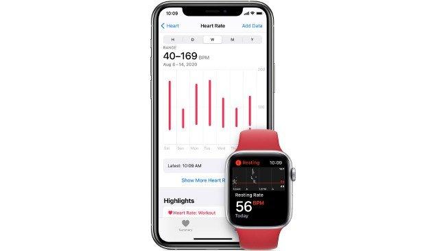 Apple Watch frequência