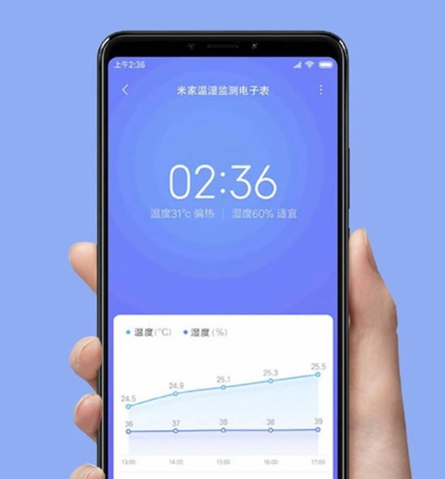 Xiaomi Mijia Smart Digital