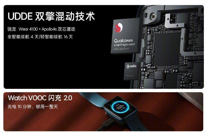 Oppo Watch 2 equipado com Snapdragon Wear 4100 e Apollo 4s