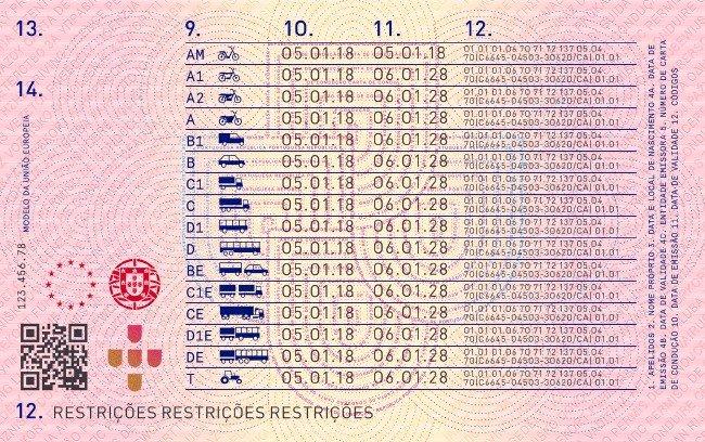 Carta de Condução Portugal 2021