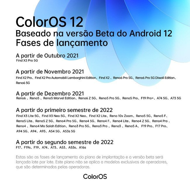 ColorOS 12 OPPO Android 12