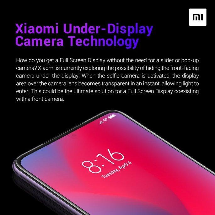Tecnologia da câmara debaixo do ecrã da Xiaomi