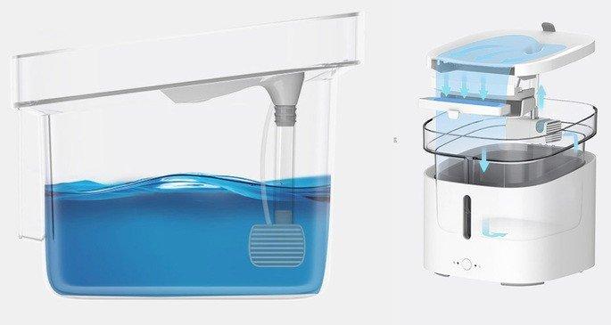 Dispensador de água da Xiaomi para gatos e cães