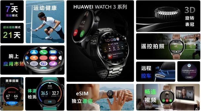 Destaques do Huawei Watch 3