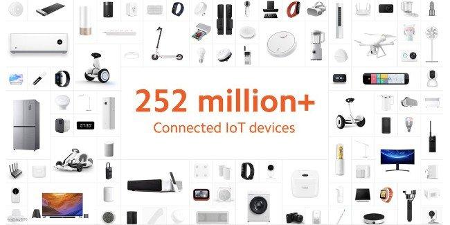 Ecossistema produtos Xiaomi