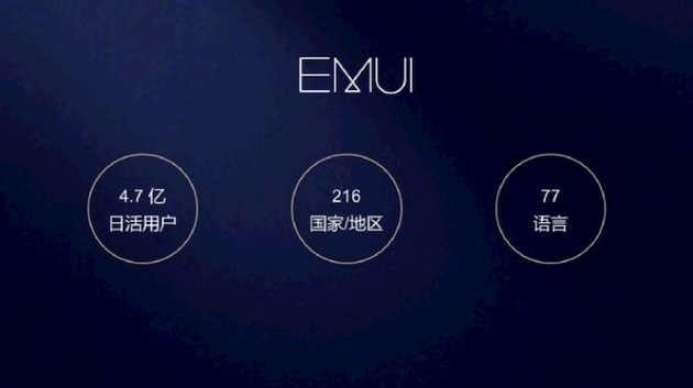 EMUI Huawei Honor