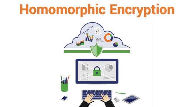 Encriptação Homomórfica