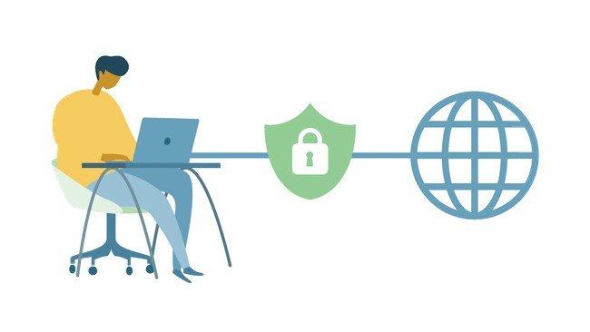 Esquemas VPN