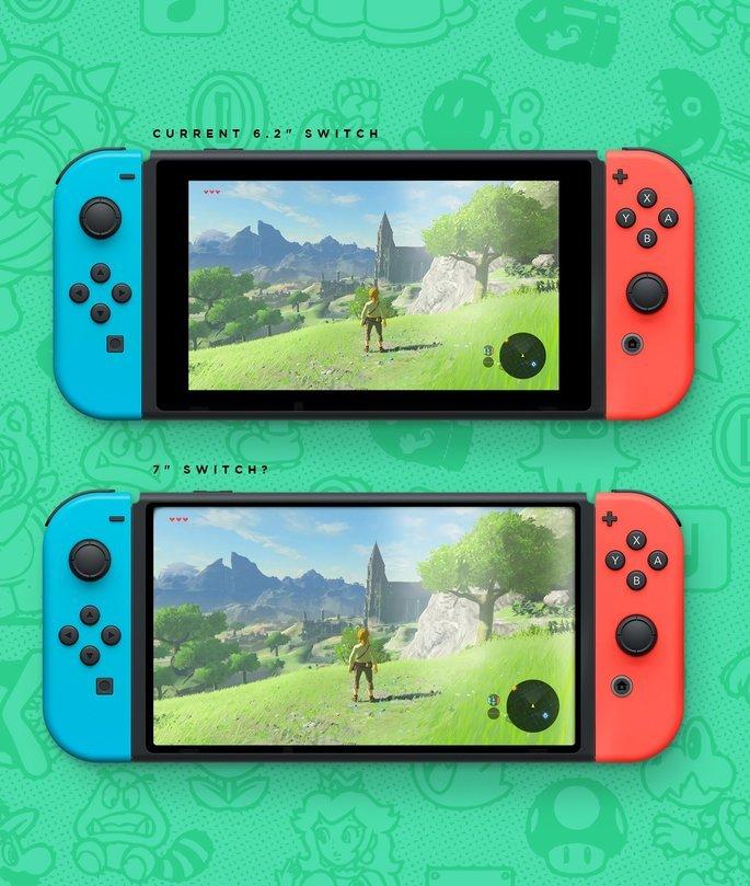 Conceito da Nintendo Switch Pro (em baixo). Crédito: Resetera