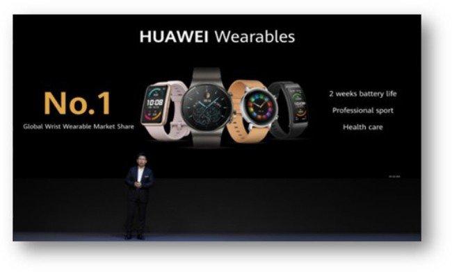 Huawei Watch GT Serires