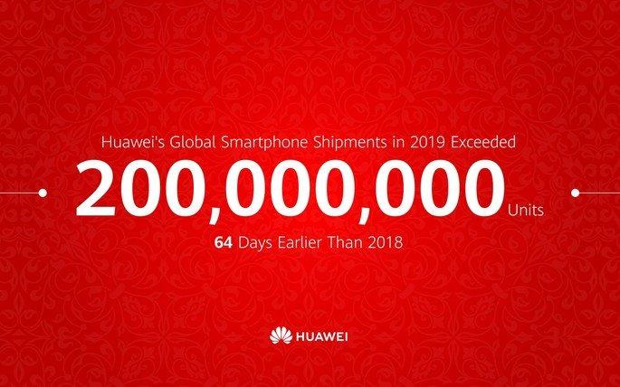 Huawei 200 milhões