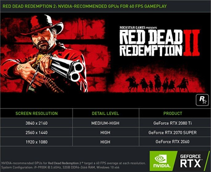 NVIDIA gráficas Red Dead Redemption 2
