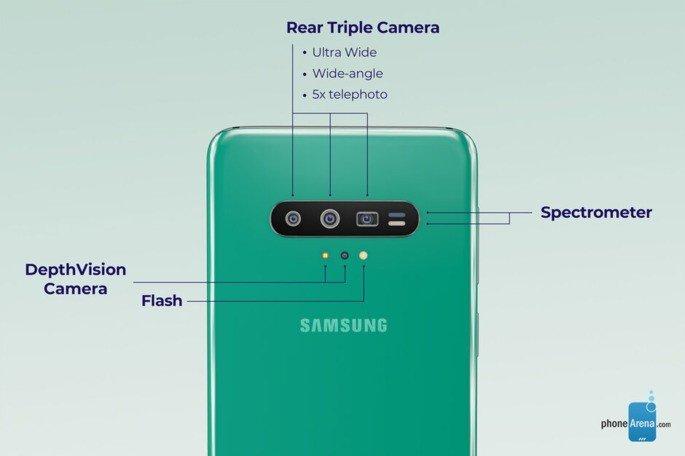 Samsung Galaxy S11 câmaras