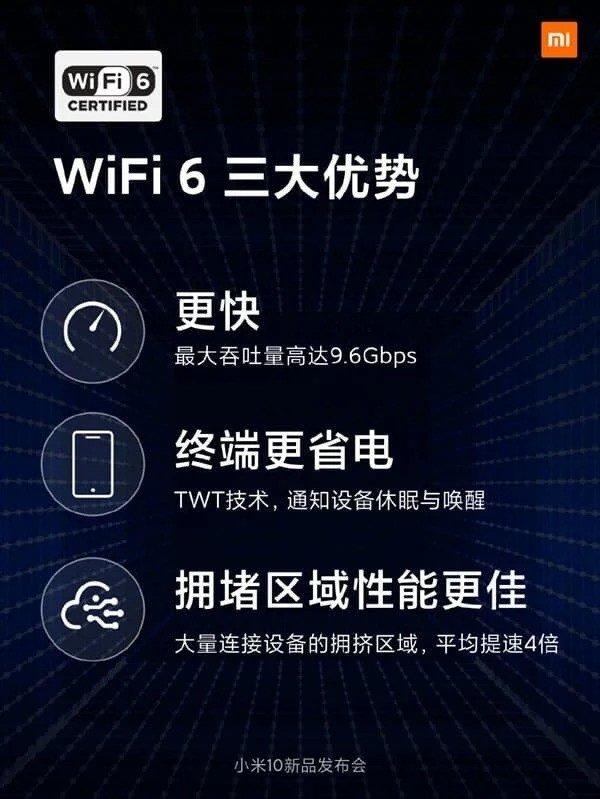 Xiaomi Mi 10 WiFi 6
