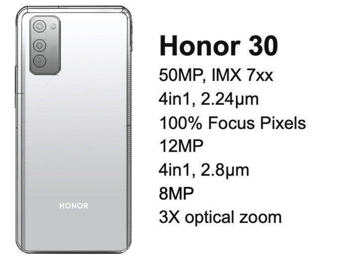 Huawei Honor 30 câmaras