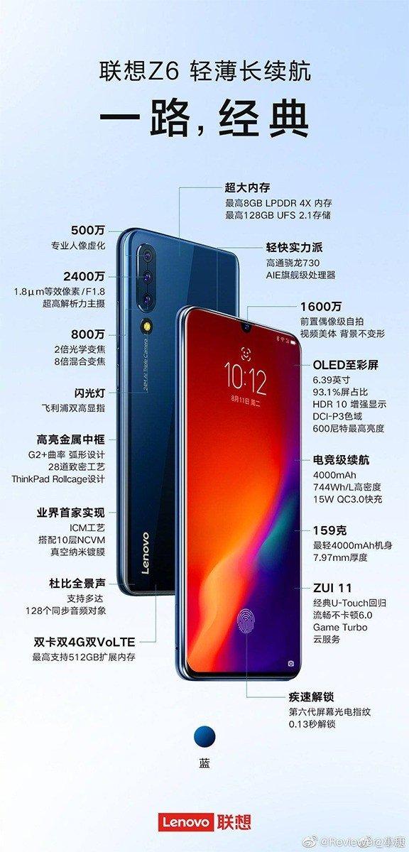 Lenovo Z6 especificações