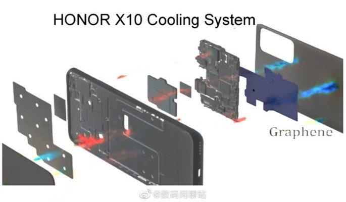 Huawei Honor X10 sistema de arrefecimento