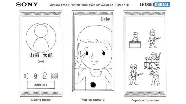Sony patente design de sonho