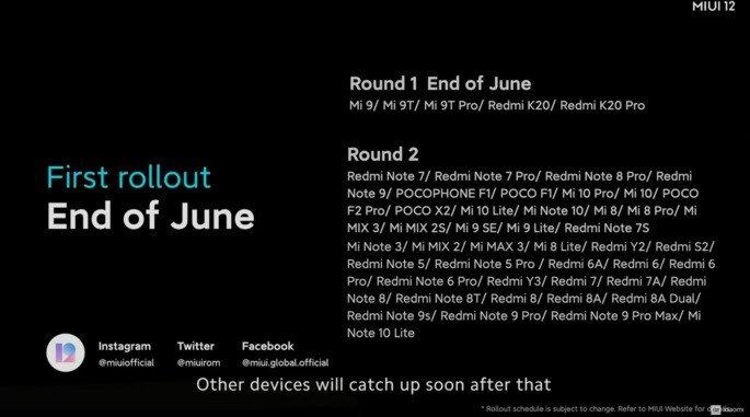 Xiaomi MIUI 12 datas lista smartphones