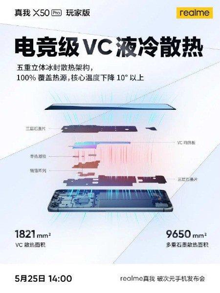 Realme X50 Pro arrefecimento líquido