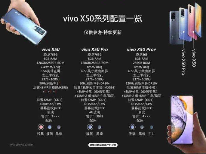 Vivo X50 Pro Plus preço
