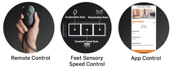 Xiaomi passadeira de corrida dobrável