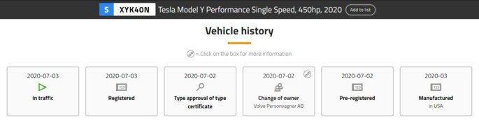 Tesla Model Y Volvo
