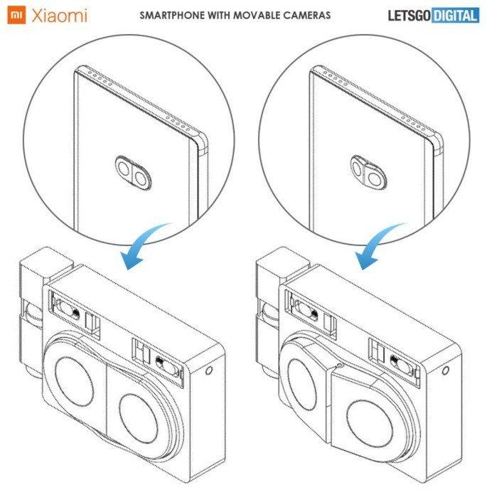 Xiaomi fotografia patente