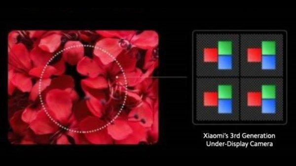 Xiaomi câmara por baixo do ecrã