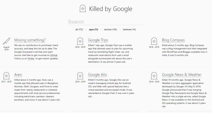 Google Trips cemitério