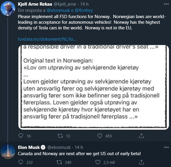 Elon Musk FSD Tesla Noruega