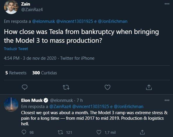 Tesla falência elon musk