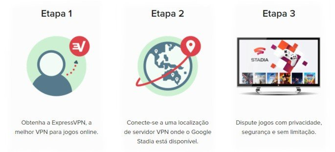 Google Stadia Portugal ExpressVPN
