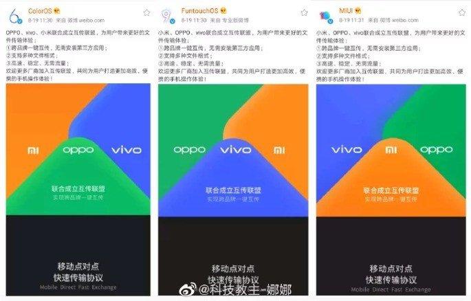 Aliança Xiaomi Vivo OPPO