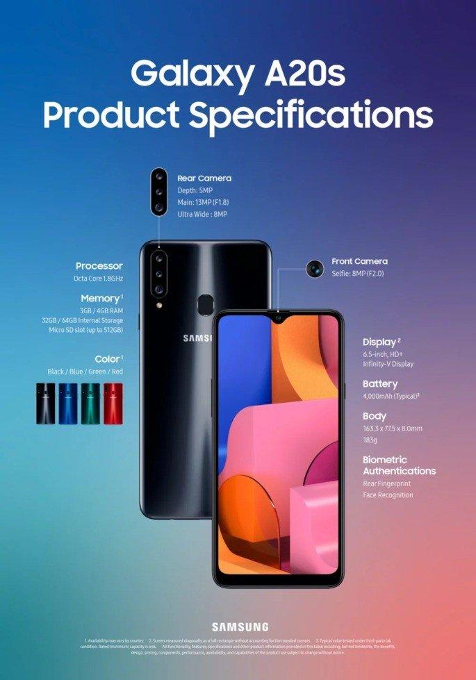 Samsung Galaxy A20s infográfico