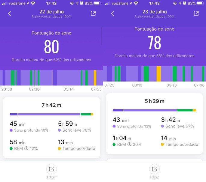 Monitorização de sono está mais precisa na Xiaomi Mi Band 5