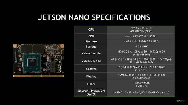 Nvidia lança o seu Raspberry Pi: O Jetson Nano já está disponível