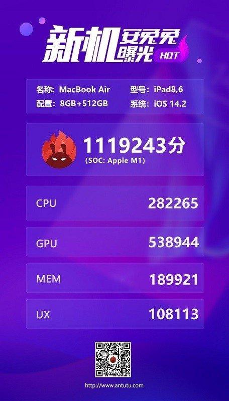 MacBook Air AnTuTu