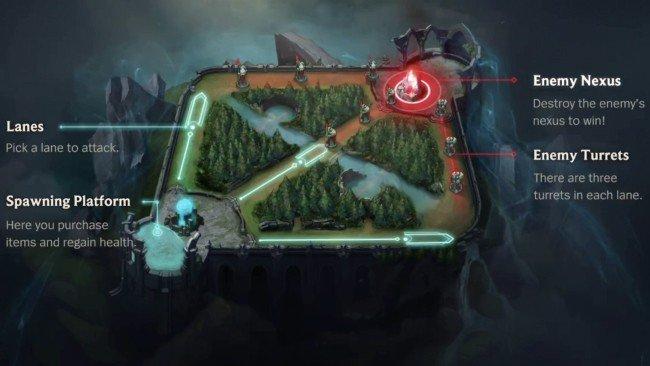 Mapa Summoner's Rift League of Legends: Wild Rift