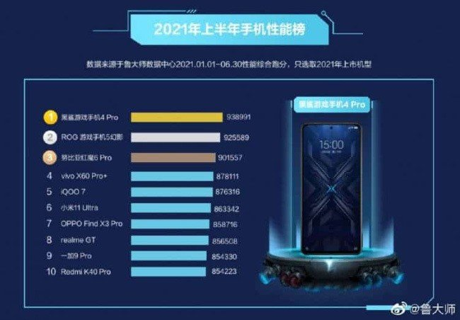 Master Lu smartphone Android