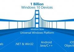 """iOS App Analysis"" complementa Windows Bridge para iOS"