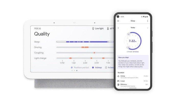 Google Fit Nest Hub