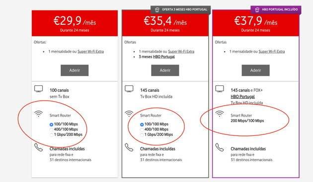 Vodafone velocidade