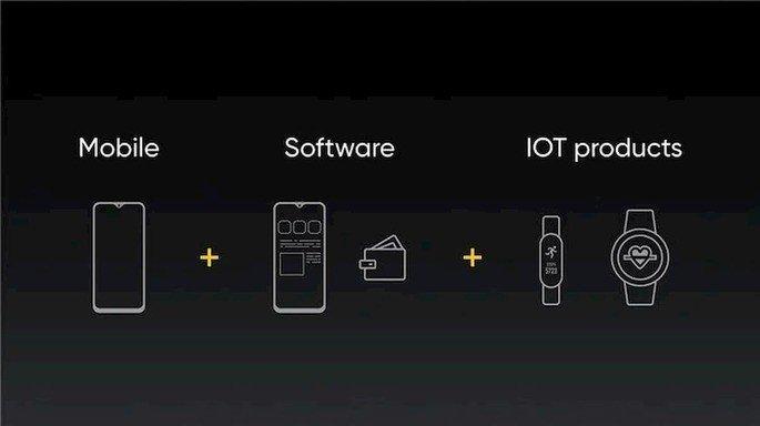 Realme IOT Xiaomi